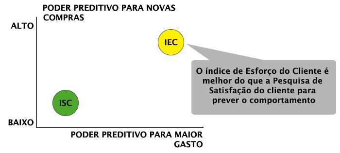 Esforco-do-Cliente-(IEC)