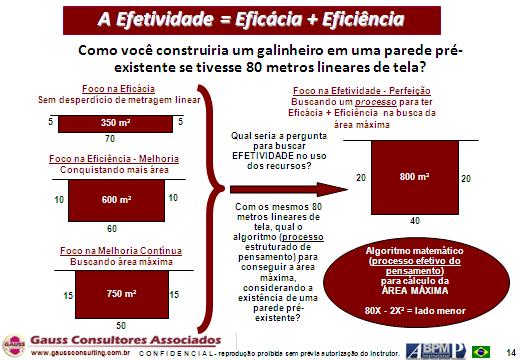img_bpm_eficiencia_eficacia_diferenca