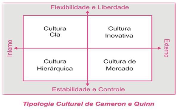 1-artigo-cultura