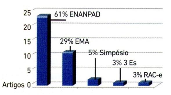 pmk21-graf-1