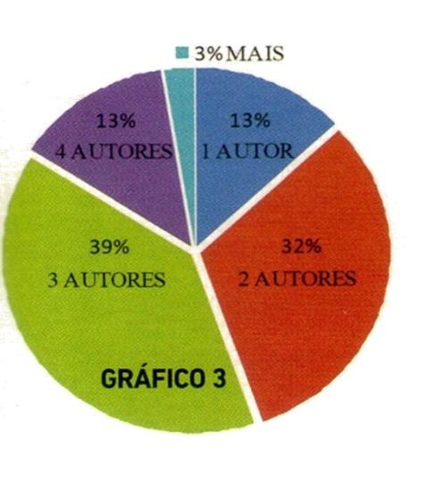 pmk21-graf-3