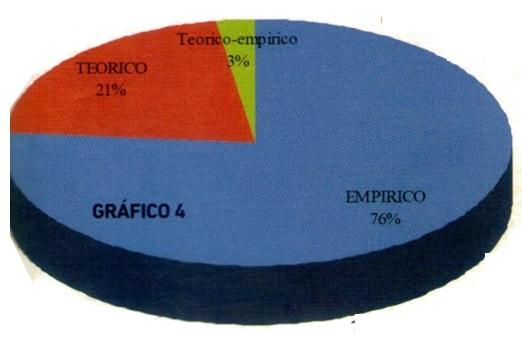 pmk21-graf-4